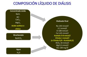 Un estudio pionero desarrollado por nefrólogos españoles demuestra los beneficios de utilizar líquido de diálisis con citrato en los pacientes en hemodiálisis